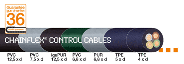 Achieve savings on control cable